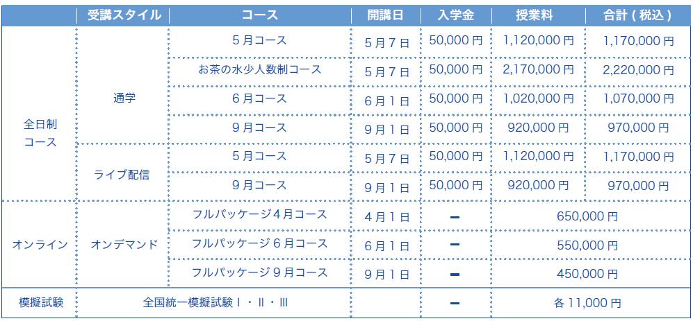 2021年度コース料金表